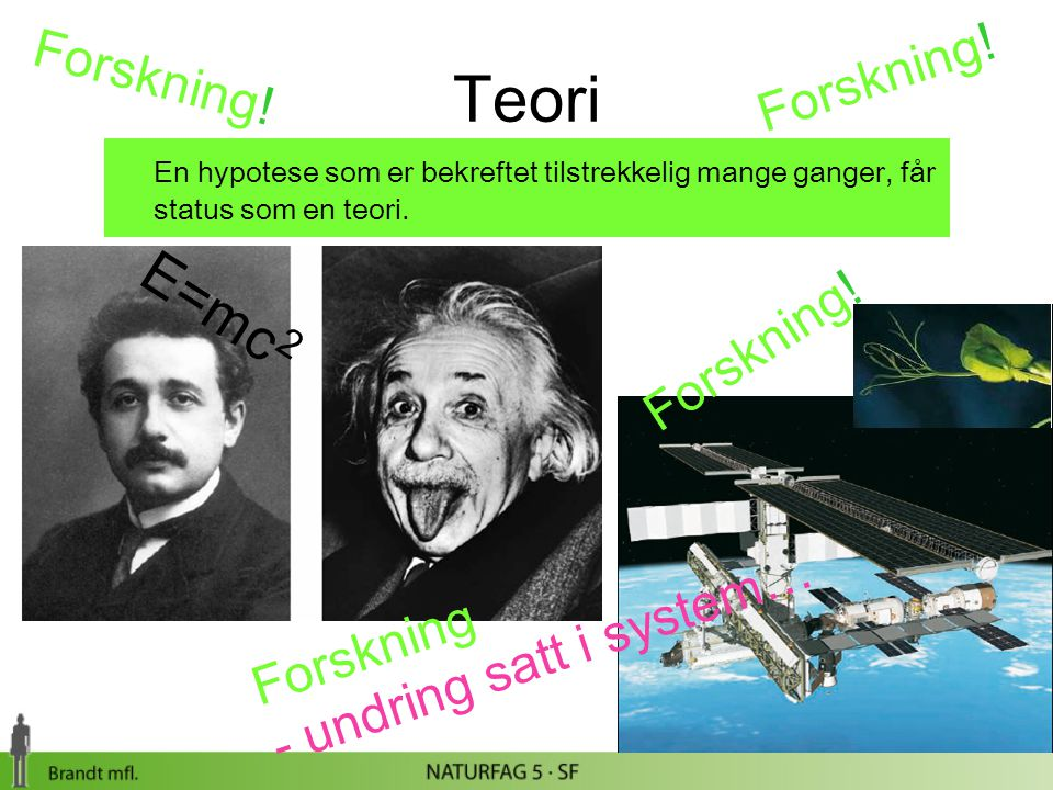 Teori E=mc 2 En hypotese som er bekreftet tilstrekkelig mange ganger, får status som en teori. Forskning! Forskning - undring satt i system… Forskning