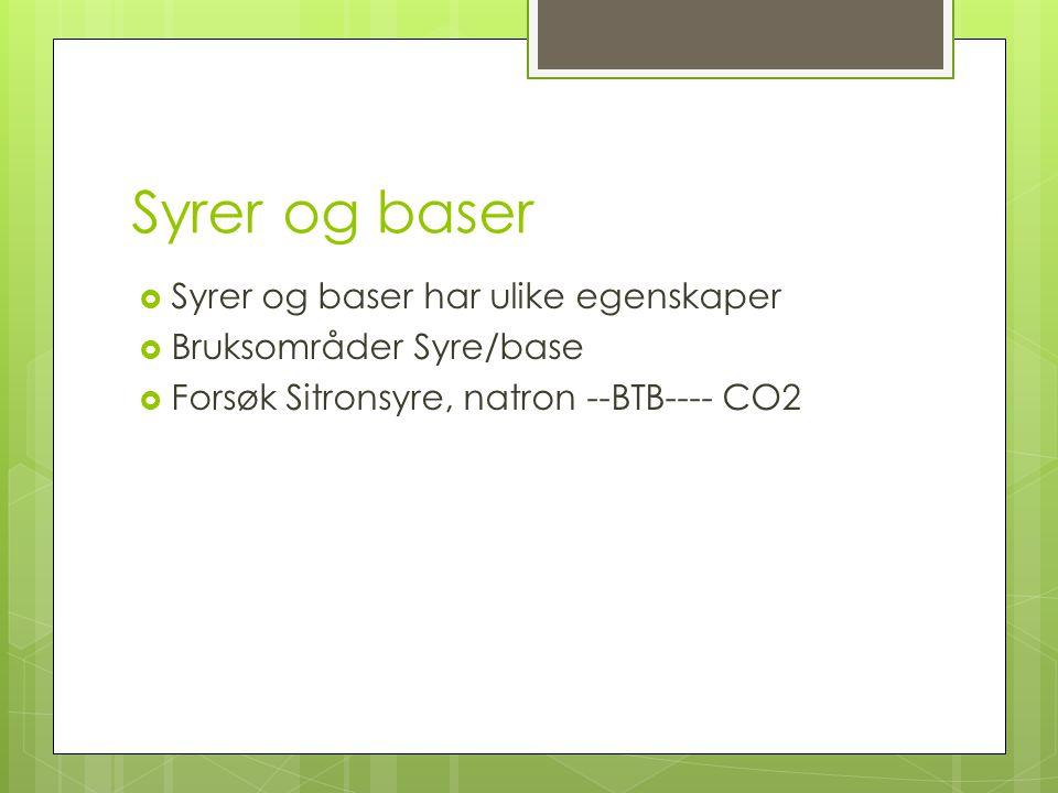 Syrer og baser  Syrer og baser har ulike egenskaper  Bruksområder Syre/base  Forsøk Sitronsyre, natron --BTB---- CO2