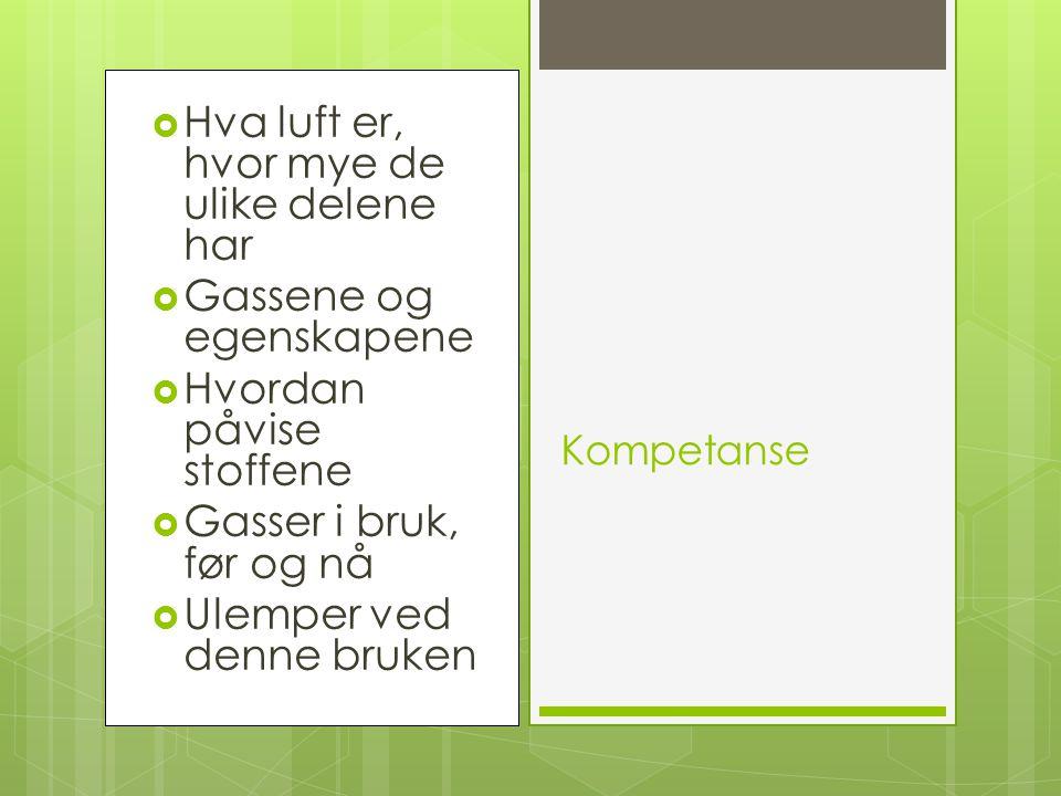  Hva luft er, hvor mye de ulike delene har  Gassene og egenskapene  Hvordan påvise stoffene  Gasser i bruk, før og nå  Ulemper ved denne bruken K
