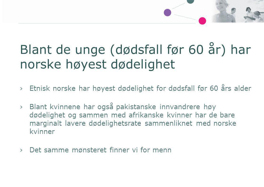 Blant de unge (dødsfall før 60 år) har norske høyest dødelighet ›Etnisk norske har høyest dødelighet for dødsfall før 60 års alder ›Blant kvinnene har
