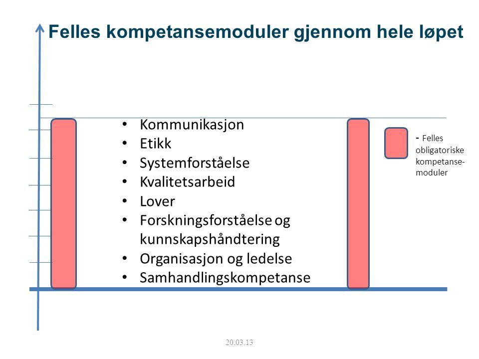 Grunnutdanning – Cand. Med. Felles kompetansemoduler gjennom hele løpet - Felles obligatoriske kompetanse- moduler 20.03.13 Kommunikasjon Etikk System