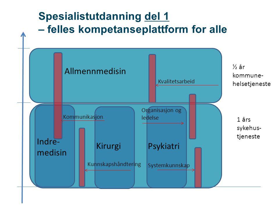 Spesialistutdanning del 1 – felles kompetanseplattform for alle ½ år kommune- helsetjeneste 1 års sykehus- tjeneste Allmennmedisin Indre- medisin Kiru