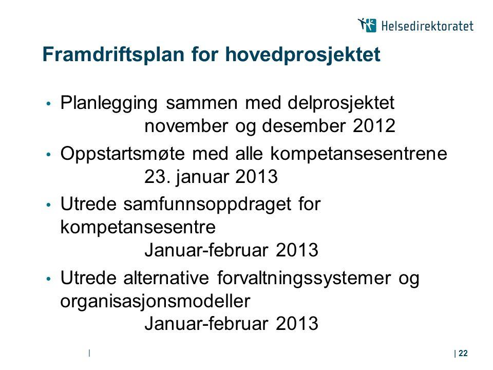 Framdriftsplan for hovedprosjektet Planlegging sammen med delprosjektet november og desember 2012 Oppstartsmøte med alle kompetansesentrene 23. januar