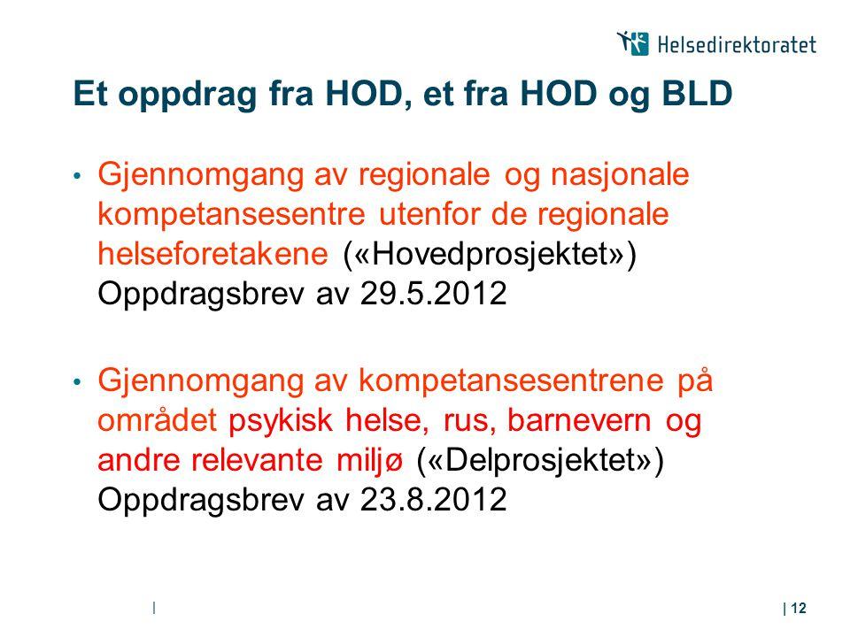 Et oppdrag fra HOD, et fra HOD og BLD Gjennomgang av regionale og nasjonale kompetansesentre utenfor de regionale helseforetakene («Hovedprosjektet»)
