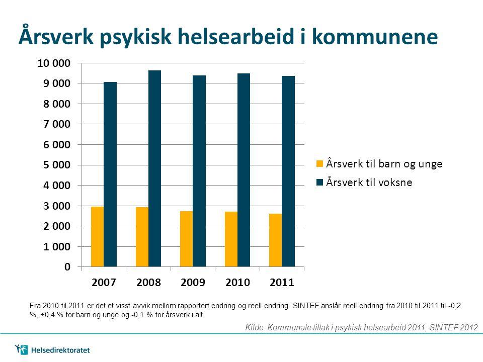 Årsverk psykisk helsearbeid i kommunene Kilde: Kommunale tiltak i psykisk helsearbeid 2011, SINTEF 2012 Fra 2010 til 2011 er det et visst avvik mellom