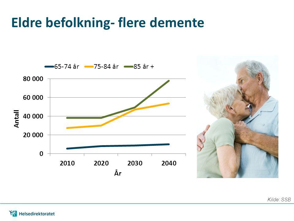 Eldre befolkning- flere demente Kilde: SSB