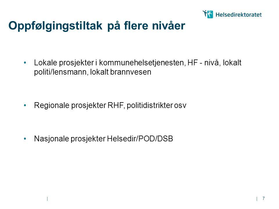 || Oppfølgingstiltak på flere nivåer Lokale prosjekter i kommunehelsetjenesten, HF - nivå, lokalt politi/lensmann, lokalt brannvesen Regionale prosjekter RHF, politidistrikter osv Nasjonale prosjekter Helsedir/POD/DSB 7