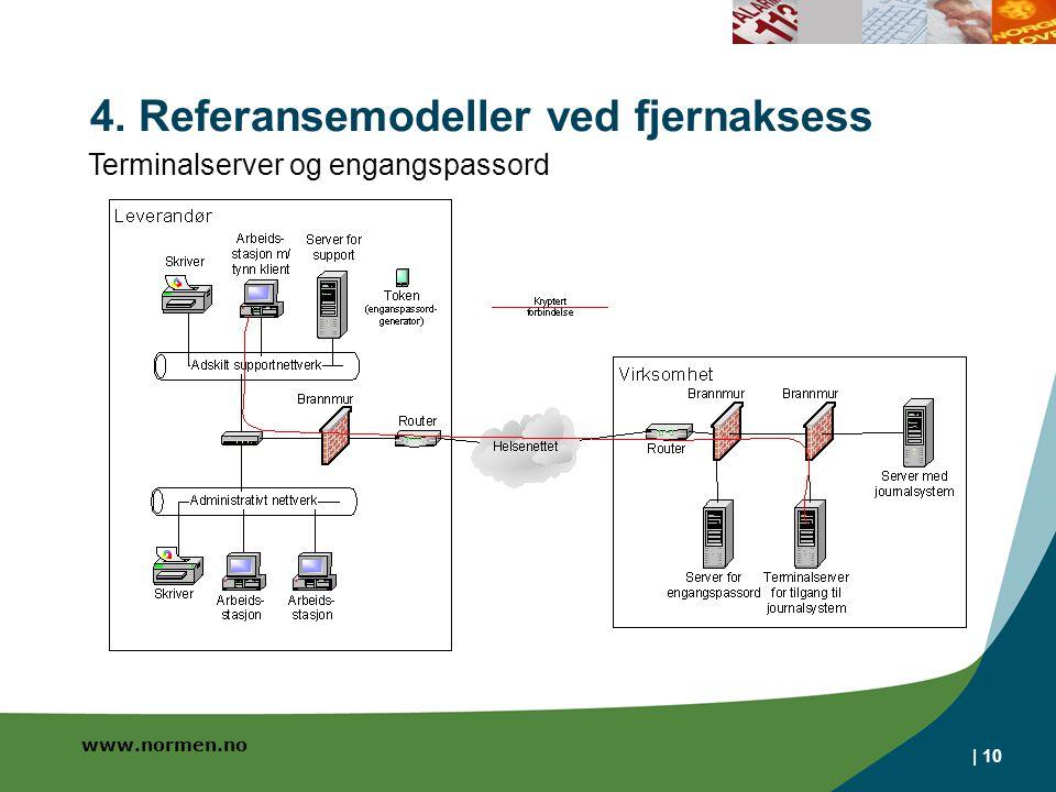 www.normen.no | 10 4. Referansemodeller ved fjernaksess Terminalserver og engangspassord