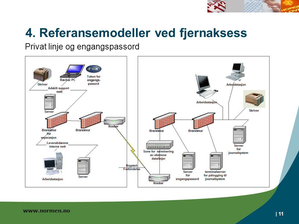 www.normen.no | 11 4. Referansemodeller ved fjernaksess Privat linje og engangspassord