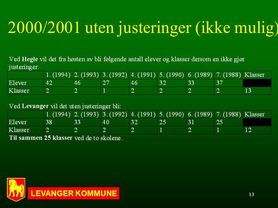 LEVANGER KOMMUNE 13 2000/2001 uten justeringer (ikke mulig)