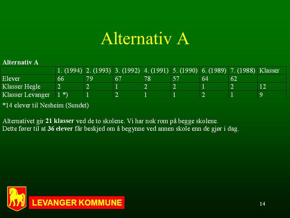 LEVANGER KOMMUNE 14 Alternativ A