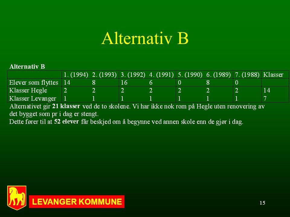 LEVANGER KOMMUNE 15 Alternativ B