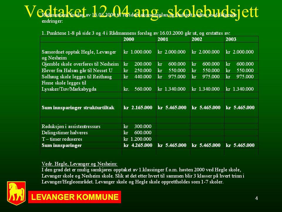 LEVANGER KOMMUNE 4 Vedtaket 12.04 ang. skolebudsjett