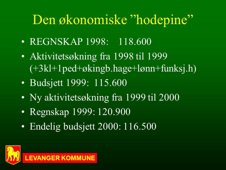 LEVANGER KOMMUNE Den økonomiske hodepine REGNSKAP 1998: 118.600 Aktivitetsøkning fra 1998 til 1999 (+3kl+1ped+økingb.hage+lønn+funksj.h) Budsjett 1999: 115.600 Ny aktivitetsøkning fra 1999 til 2000 Regnskap 1999: 120.900 Endelig budsjett 2000: 116.500