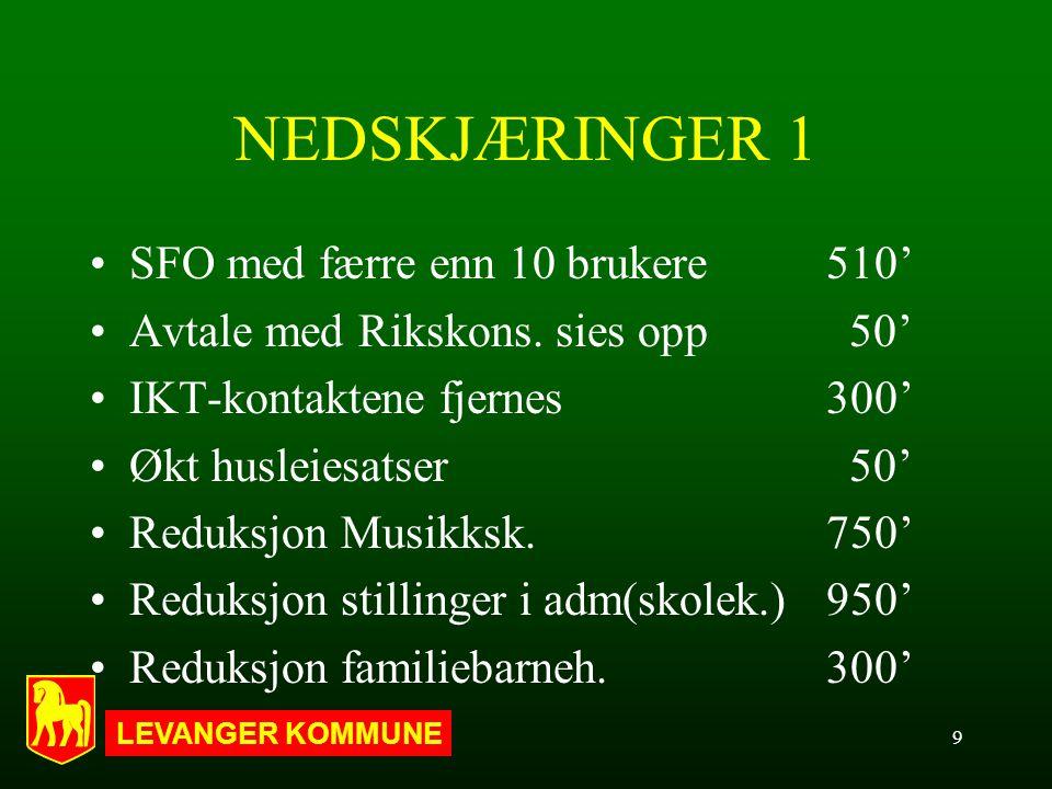 LEVANGER KOMMUNE 9 NEDSKJÆRINGER 1 SFO med færre enn 10 brukere510' Avtale med Rikskons.