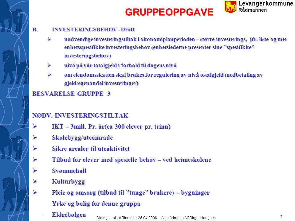 Levanger kommune Rådmannen Dialogseminar Rinnleiret 26.04.2006 - Ass.rådmann Alf Birger Haugnes 2GRUPPEOPPGAVE B.INVESTERINGSBEHOV - Drøft  nødvendige investeringstiltak i økonomiplanperioden – større investerings, jfr.