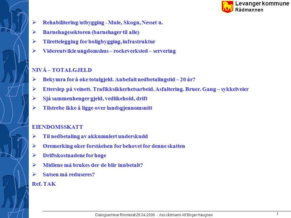 Levanger kommune Rådmannen Dialogseminar Rinnleiret 26.04.2006 - Ass.rådmann Alf Birger Haugnes 3  Rehabilitering/utbygging - Mule, Skogn, Nesset u.