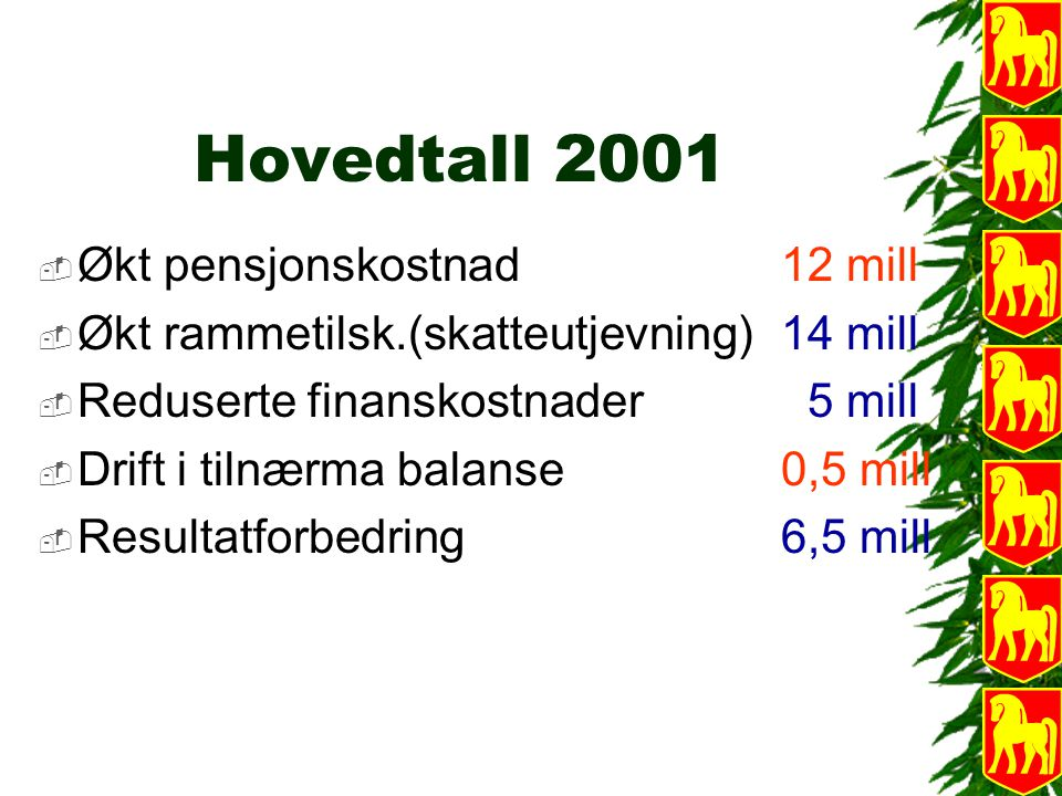 Hovedtall 2001  Økt pensjonskostnad 12 mill  Økt rammetilsk.(skatteutjevning) 14 mill  Reduserte finanskostnader 5 mill  Drift i tilnærma balanse0,5 mill  Resultatforbedring6,5 mill