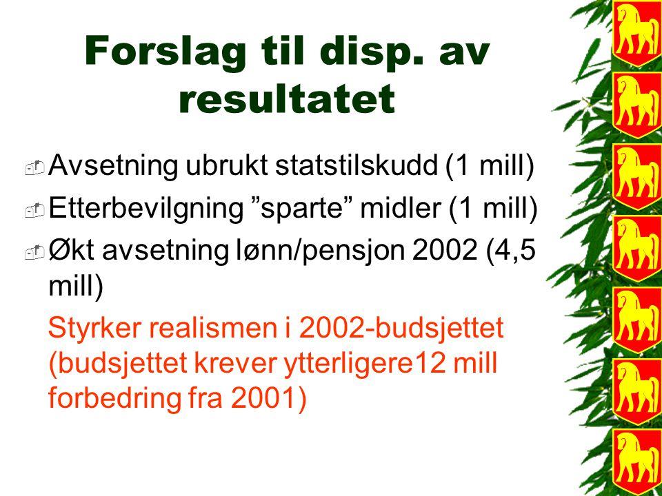 """Forslag til disp. av resultatet  Avsetning ubrukt statstilskudd (1 mill)  Etterbevilgning """"sparte"""" midler (1 mill)  Økt avsetning lønn/pensjon 2002"""