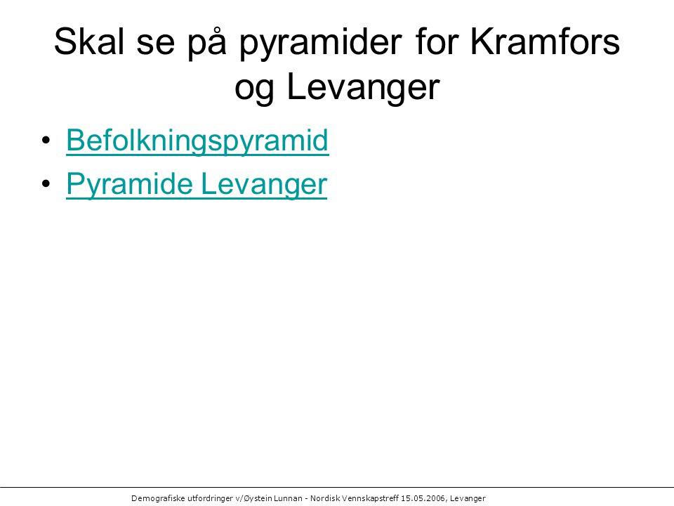 Demografiske utfordringer v/Øystein Lunnan - Nordisk Vennskapstreff 15.05.2006, Levanger Skal se på pyramider for Kramfors og Levanger Befolkningspyramid Pyramide Levanger