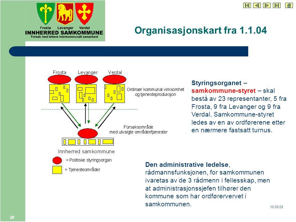 10.03.03 20 Organisasjonskart fra 1.1.04 Styringsorganet – samkommune-styret – skal bestå av 23 representanter, 5 fra Frosta, 9 fra Levanger og 9 fra Verdal.