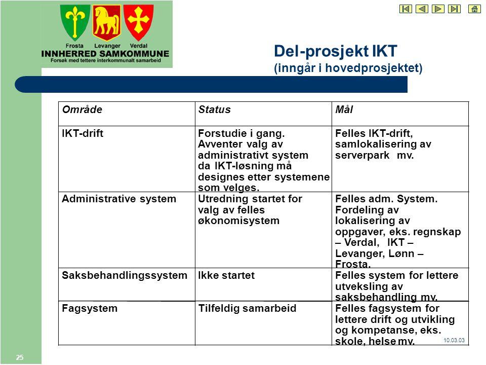 10.03.03 25 Del-prosjekt IKT (inngår i hovedprosjektet)