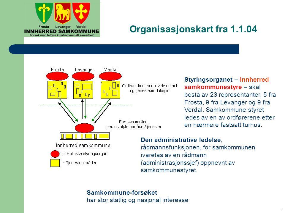 - Organisasjonskart fra 1.1.04 Styringsorganet – Innherred samkommunestyre – skal bestå av 23 representanter, 5 fra Frosta, 9 fra Levanger og 9 fra Verdal.