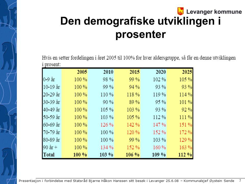 Presentasjon i forbindelse med Statsråd Bjarne Håkon Hanssen sitt besøk i Levanger 25.6.08 – Kommunalsjef Øystein Sende 5 Den demografiske utviklingen