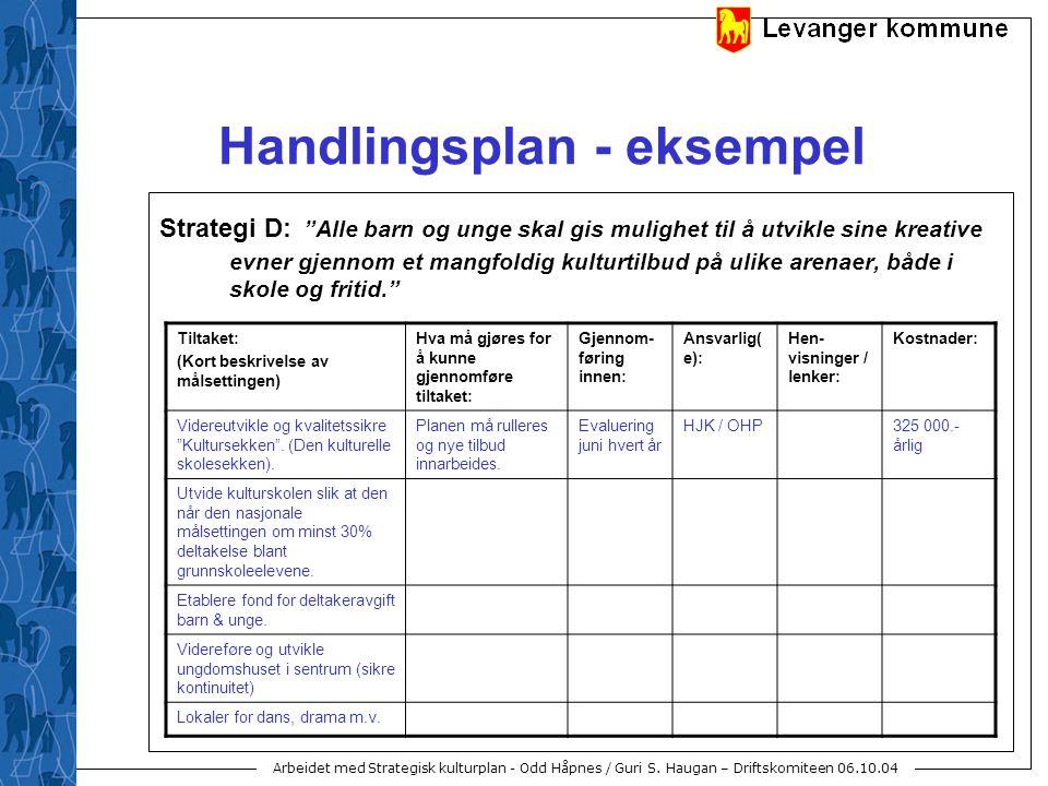"""Arbeidet med Strategisk kulturplan - Odd Håpnes / Guri S. Haugan – Driftskomiteen 06.10.04 Handlingsplan - eksempel Strategi D: """"Alle barn og unge ska"""