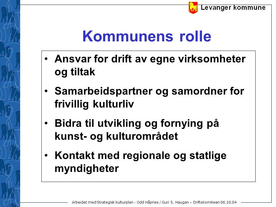 Arbeidet med Strategisk kulturplan - Odd Håpnes / Guri S. Haugan – Driftskomiteen 06.10.04 Kommunens rolle Ansvar for drift av egne virksomheter og ti