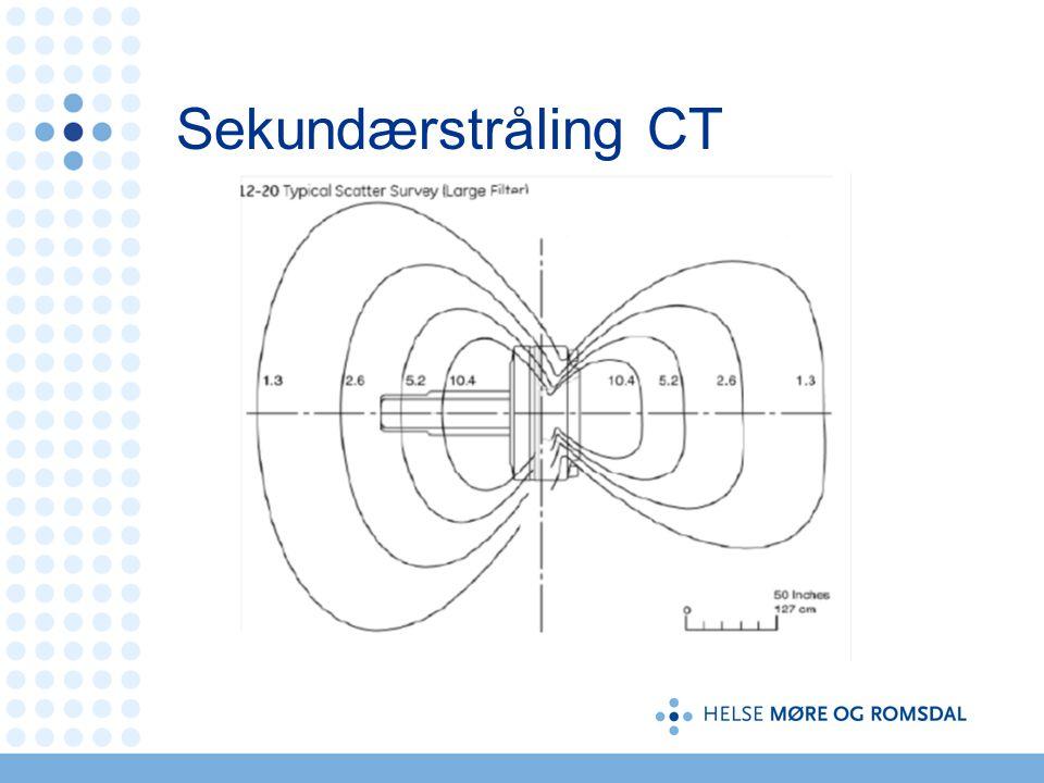 Sekundærstråling CT
