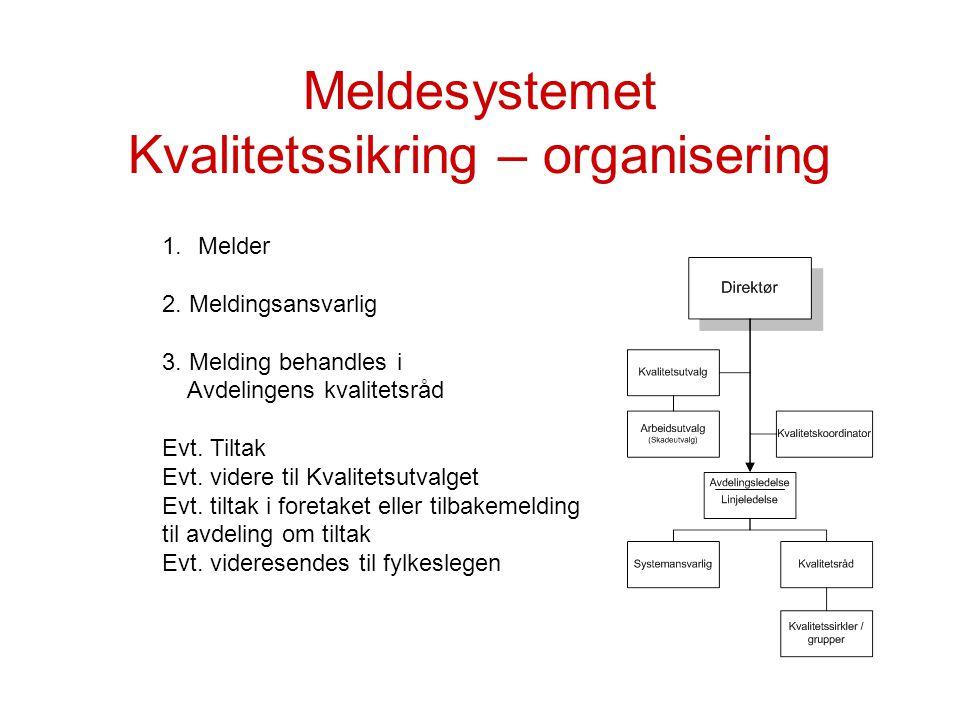 Meldesystemet Kvalitetssikring – organisering 1.Melder 2.