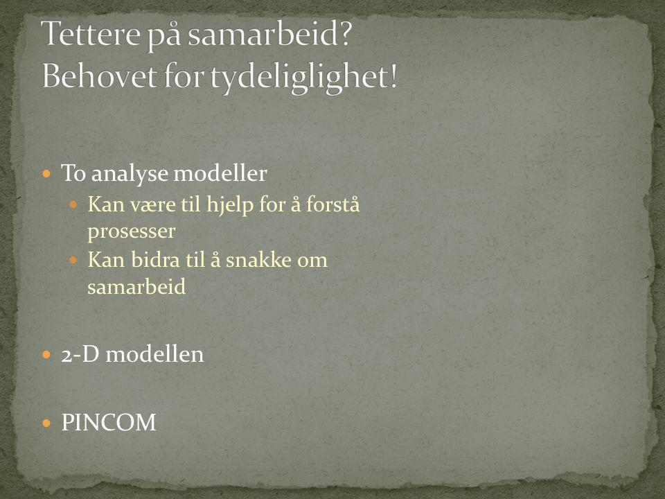 To analyse modeller Kan være til hjelp for å forstå prosesser Kan bidra til å snakke om samarbeid 2-D modellen PINCOM