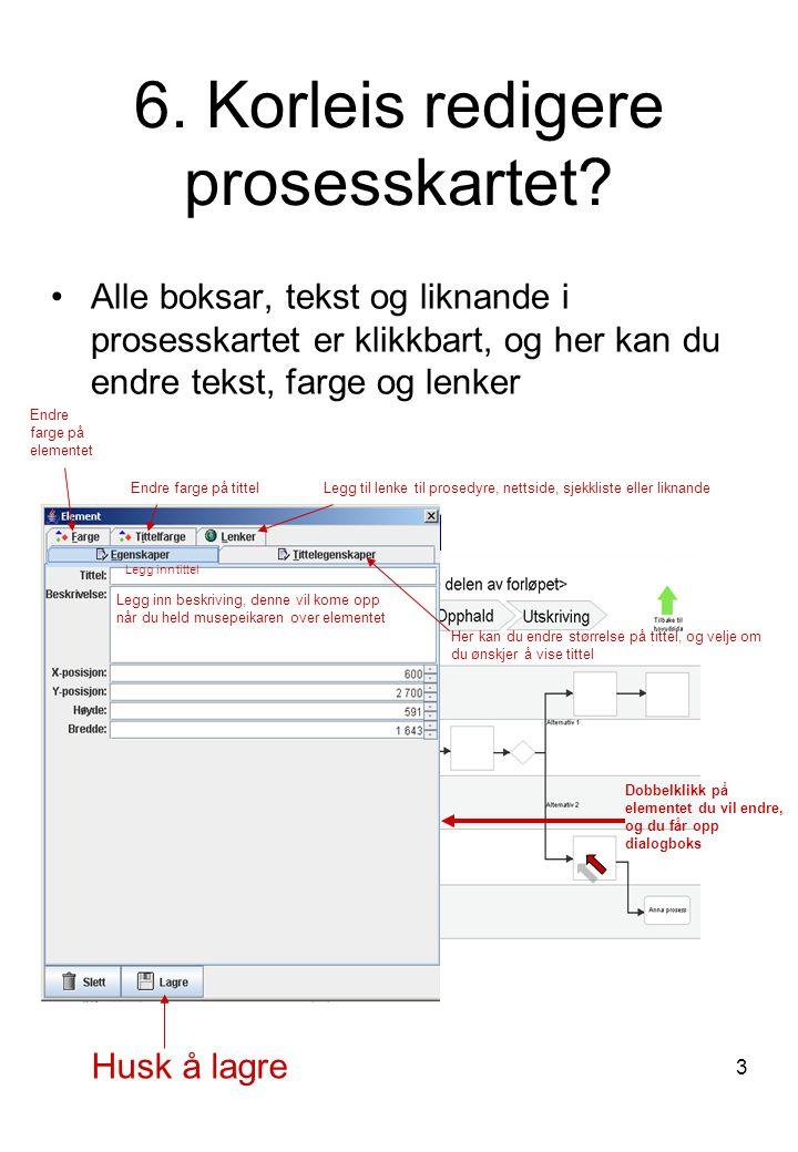 3 6. Korleis redigere prosesskartet? Alle boksar, tekst og liknande i prosesskartet er klikkbart, og her kan du endre tekst, farge og lenker Dobbelkli