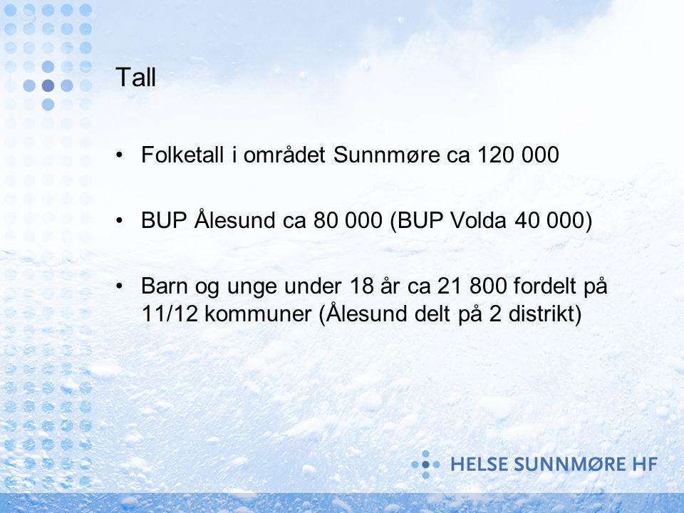 Tall Folketall i området Sunnmøre ca 120 000 BUP Ålesund ca 80 000 (BUP Volda 40 000) Barn og unge under 18 år ca 21 800 fordelt på 11/12 kommuner (Ål