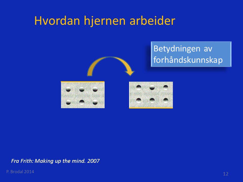 Hvordan hjernen arbeider Fra Frith: Making up the mind. 2007 Betydningen av forhåndskunnskap P. Brodal 2014 12