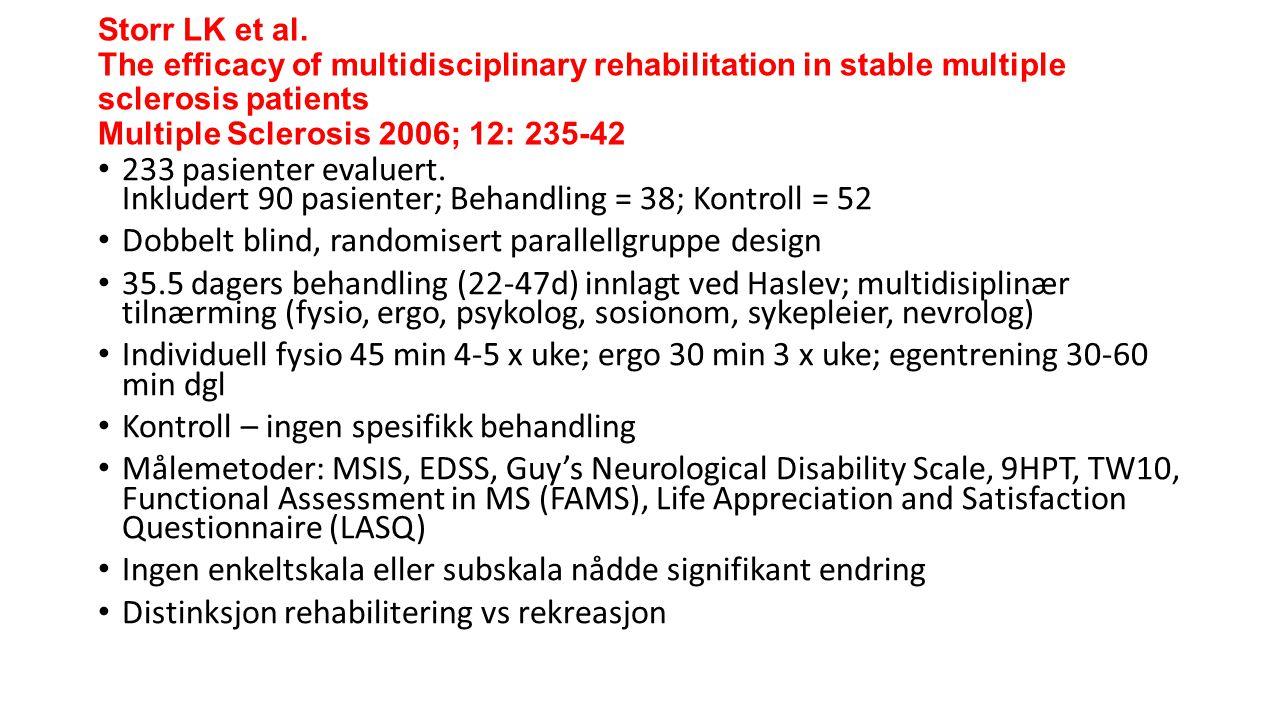 233 pasienter evaluert. Inkludert 90 pasienter; Behandling = 38; Kontroll = 52 Dobbelt blind, randomisert parallellgruppe design 35.5 dagers behandlin