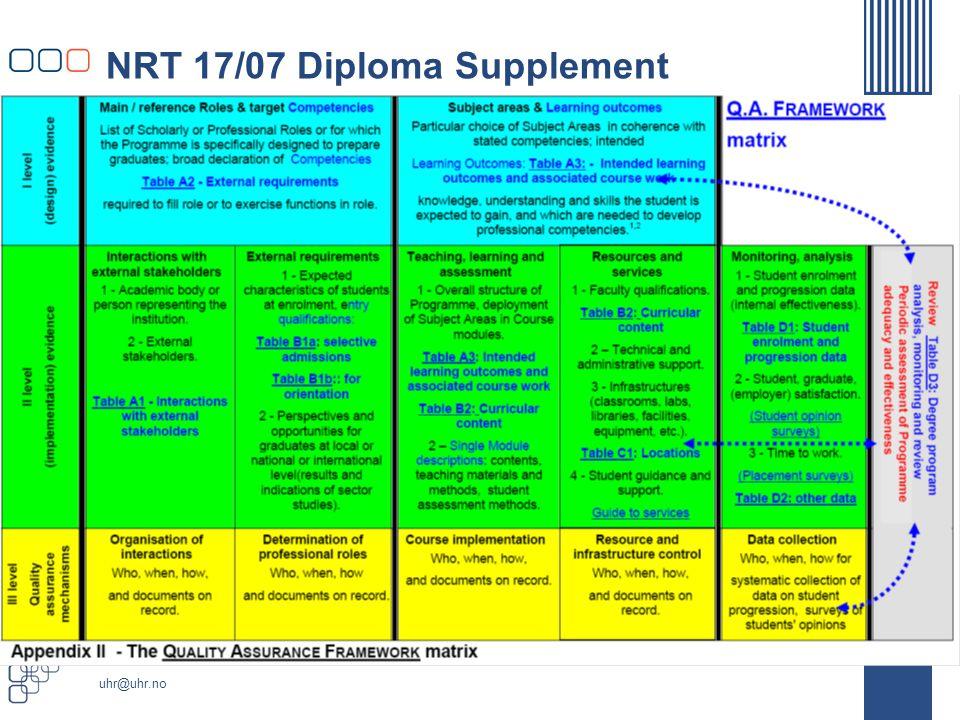 www.uhr.no uhr@uhr.no NRT 17/07 Diploma Supplement Utkast til maler for DS i følgende utdanninger ble sendt på høring til rådsmedlemmene 28.