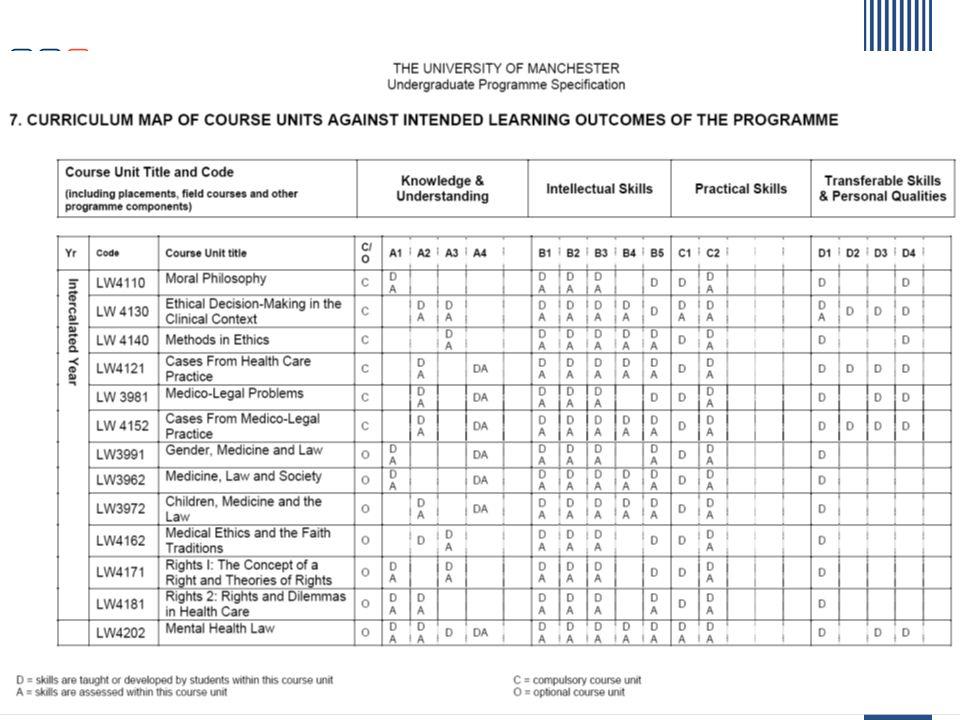 www.uhr.no uhr@uhr.no NRT 13/07 Kvalifikasjonsrammeverk Kvalifikasjonsrammeverk og karaktersystem NRT støtter arbeidsgruppas forslag om at beskrivelsene i kvalifikasjonsrammeverket må være uavhengig av karaktersystemet.