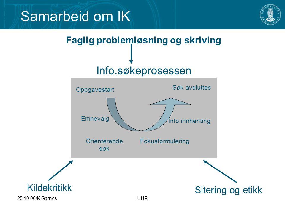 25.10.06/K.GarnesUHR Oppgavestart Emnevalg Fokusformulering Info.innhenting Søk avsluttes Orienterende søk Info.søkeprosessen Faglig problemløsning og