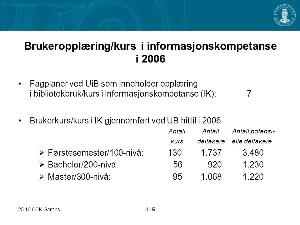 25.10.06/K.GarnesUHR Brukeropplæring/kurs i informasjonskompetanse i 2006 Fagplaner ved UiB som inneholder opplæring i bibliotekbruk/kurs i informasjo