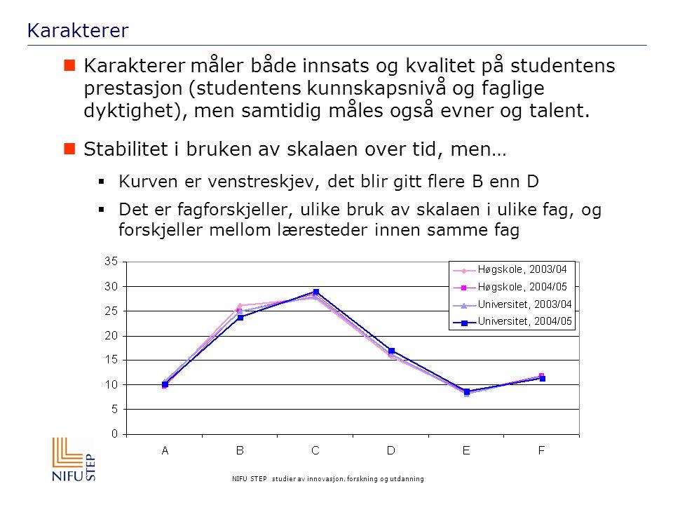 NIFU STEP studier av innovasjon, forskning og utdanning Karakterer Karakterer måler både innsats og kvalitet på studentens prestasjon (studentens kunnskapsnivå og faglige dyktighet), men samtidig måles også evner og talent.