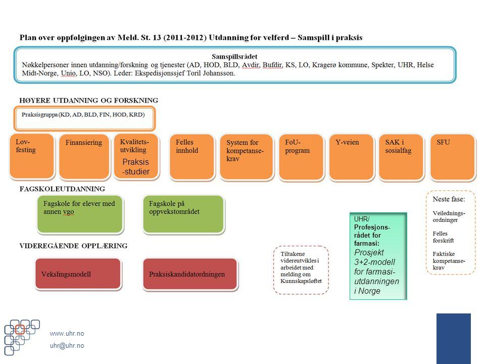 www.uhr.no uhr@uhr.no DBH-reg institusjoner som H-2013 tilbyr følgende profesjonsrettete grunnutdanninger:lege ernær- ings- fysio- log psyko- log farma- søyt- provi- sor farma- søyt- resep- tar tann- lege tann- pleier tann- tekni- ker syke- pleier bio- inge- niør radio- graf audio- graf opti- ker orto- pedi- inge- niør ergo- tera- peut fysio- tera- peut verne- pleier barne- verns- peda- gog sosio- nom antall utd- program per UH- institusjon antall år utdann6 år5 år6 år5 år3 år5 år3 år 1 Universitetet i Tromsø, Norges Arktiske universitet1 11 11 111 11 1112 2 Universitetet i Oslo 1111 11 6 3Universitetet i Nordland 1 113 4Universitetet i Bergen1111 11 6 5NTNU1 1 2 6Universitetet i Agder 11 1 14 7Universitetet i Stavanger 1 113 8Lovisenberg diakonale høgskole 1 1 9Høyskolen Diakonova 1 1 10Høgskolen Stord/Haugesund 1 1 11Høgskolen i Ålesund 11 2 12Høgskolen i Østfold 11 1115 13Høgskolen i Volda 112 14Høgskolen i Vestfold 1 1 15Høgskolen i Telemark 1 11 3 16Høgskolen i Sør-Trøndelag 1111 111119 17Høgskolen i Sogn og Fjordane 1 1114 18Høgskolen i Oslo og Akershus 1 1111 11111111 19Høgskolen i Nord-Trøndelag 1 1 1 3 20Høgskolen i Nesna 1 1 21Høgskolen i Narvik 1 1 22Høgskolen i Molde 1 1 2 23Høgskolen i Lillehammer 1113 24Høgskolen i Hedmark 1 1 2 25Høgskolen i Harstad 1 11 3 26Høgskolen i Gjøvik 1 1 1 3 27Høgskolen i Buskerud 1 1 1 3 28Høgskolen i Bergen 111 111 17 29Haraldsplass diakonale høgskole 1 1 30Diakonhjemmet høgskole 1 1 1 14 31 Betanien diakonale høgskole 1 1 totalt antall studietilbud per utdanningstype, og sum42432341267611164121112 110 19 helse- og sosialfaglige profesjonsutdanninger med veiledet praksis: Oversikt over nasjonal fordeling av studieprogram