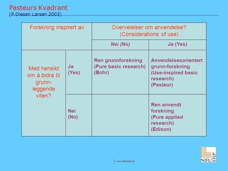 www.nifustep.no Pasteurs Kvadrant (P.Olesen Larsen 2003) Forskning inspirert avOverveielser om anvendelse? (Considerations of use) Nei (No)Ja (Yes) Me
