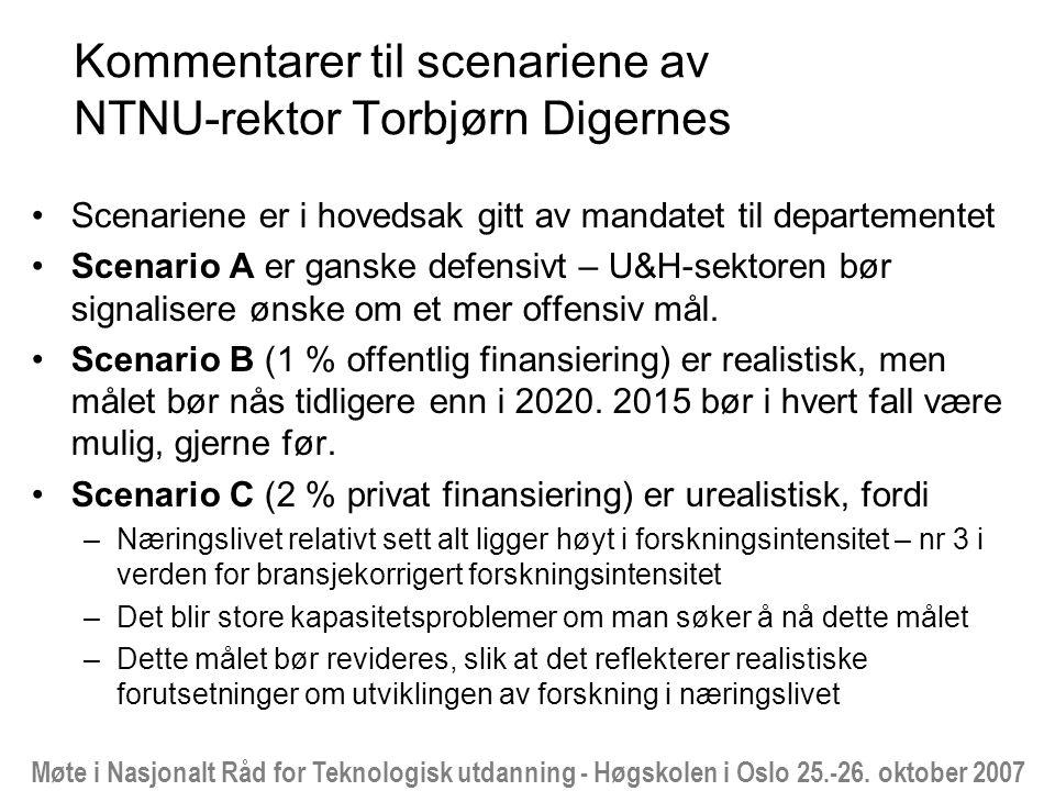 Møte i Nasjonalt Råd for Teknologisk utdanning - Høgskolen i Oslo 25.-26.