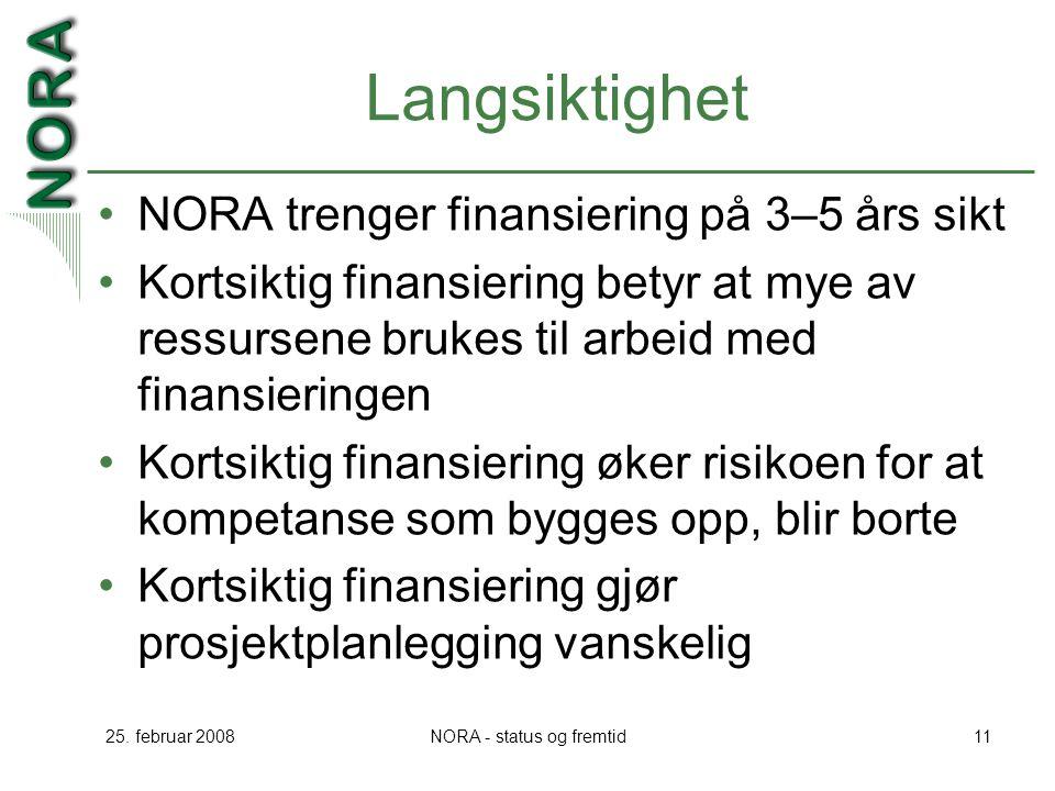 25. februar 2008NORA - status og fremtid11 Langsiktighet NORA trenger finansiering på 3–5 års sikt Kortsiktig finansiering betyr at mye av ressursene
