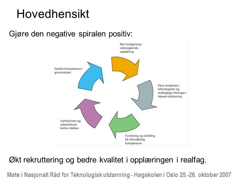 Møte i Nasjonalt Råd for Teknologisk utdanning - Høgskolen i Oslo 25.-26. oktober 2007 Hovedhensikt Gjøre den negative spiralen positiv: Økt rekrutter