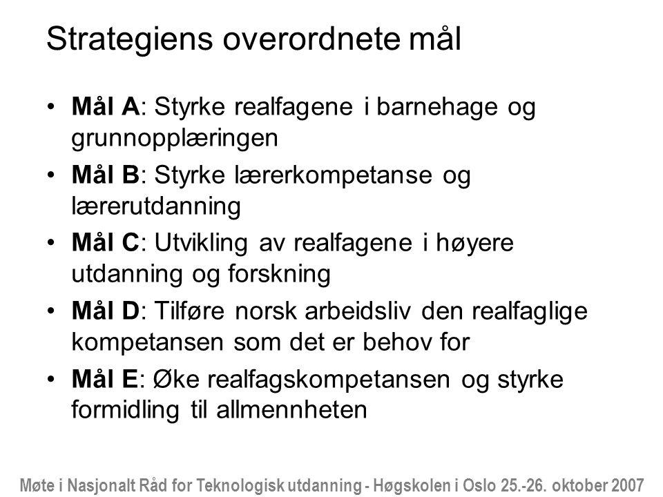 Møte i Nasjonalt Råd for Teknologisk utdanning - Høgskolen i Oslo 25.-26. oktober 2007 Strategiens overordnete mål Mål A: Styrke realfagene i barnehag
