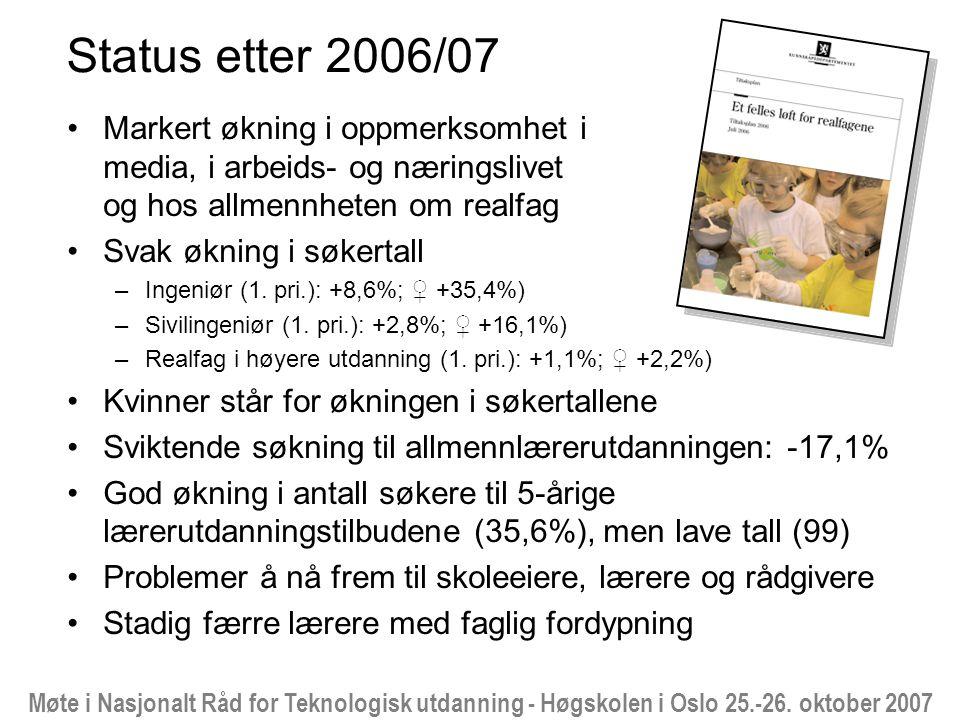 Møte i Nasjonalt Råd for Teknologisk utdanning - Høgskolen i Oslo 25.-26. oktober 2007 Status etter 2006/07 Markert økning i oppmerksomhet i media, i