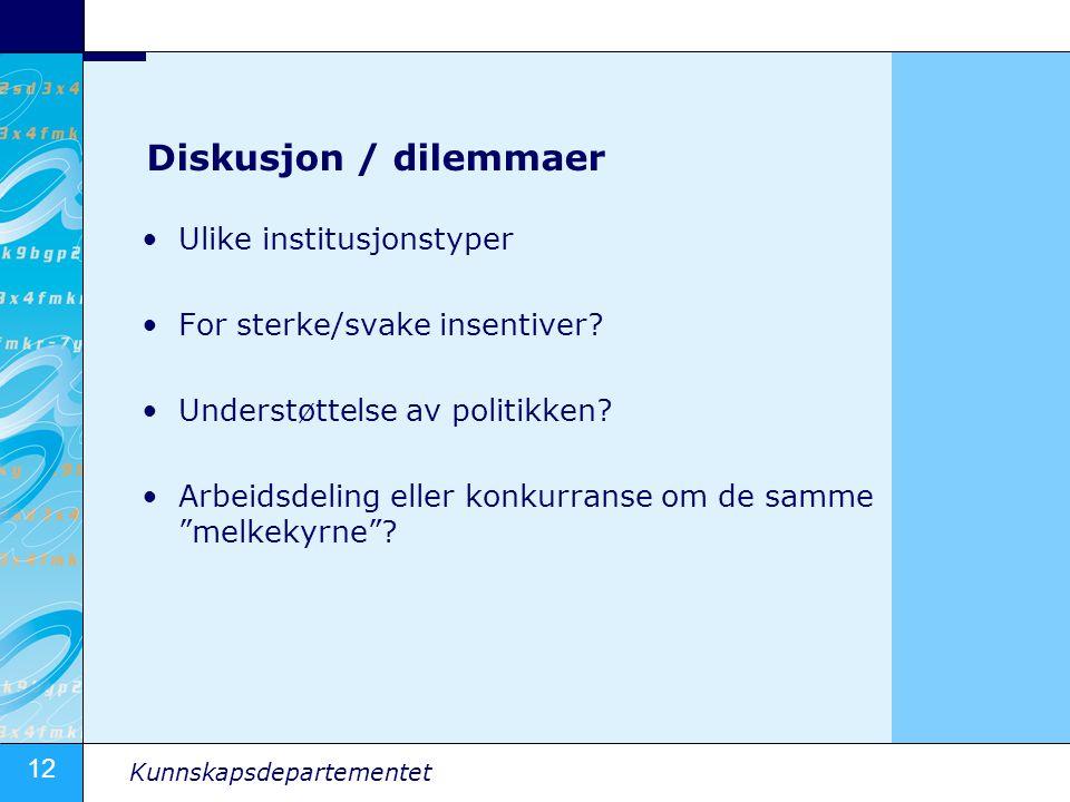 12 Kunnskapsdepartementet Diskusjon / dilemmaer Ulike institusjonstyper For sterke/svake insentiver? Understøttelse av politikken? Arbeidsdeling eller